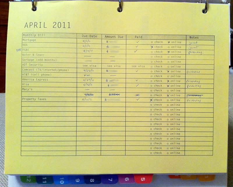 Monthly Bill Checklist Template